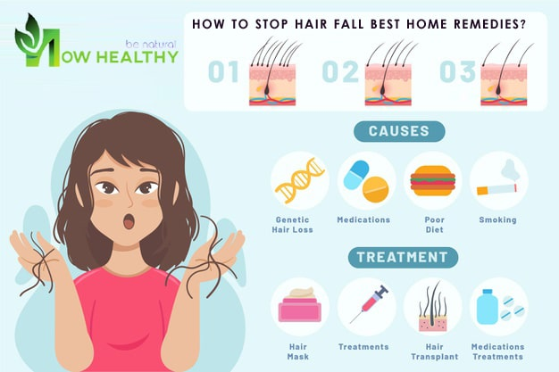 How to stop hair fall best home remedies